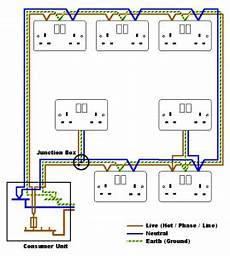 ring main circuit diagram diy in 2019 home electrical wiring house wiring electrical wiring