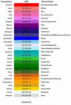 türkis farbe bedeutung farbenlehre kohlhof de