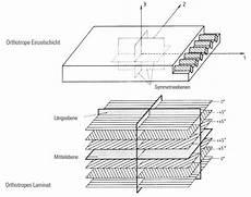 bauteilkonstruktionen r g wiki