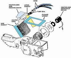 How To Replace A Heater On A 1966 Fleetside Chevrolet