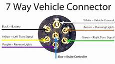 trailer wiring diagram guide hitchanything com rv repairs maintenance pinterest
