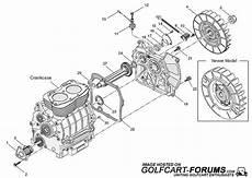 golf cart robin engine wiring ezgo robin eh29 and eh35c gas engine diagrams golf carts forum
