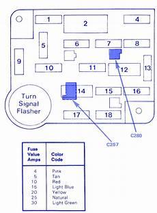 Ford 1998 Signal Fuse Box Block Circuit Breaker