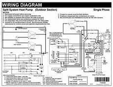 home ac unit wiring diagram central air conditioner wiring diagram free wiring diagram
