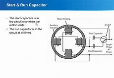 goodman start capacitor wiring diagram wire diagram for goodman ac mdlssx140301ae wiring diagram