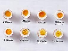 Eier Hart Kochen Ohne Riss Beliebte Hausrezepte
