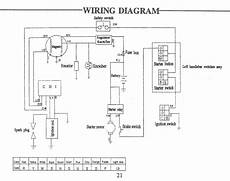 loncin 110cc wiring diagram 110 atv awesome pit bike ideas best at of 110cc diagram