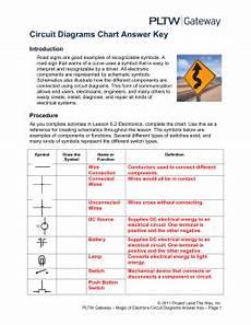 schematic symbols chart schematic symbols schematic symbols page 1 page 2 auto elect motors circuit diagrams chart
