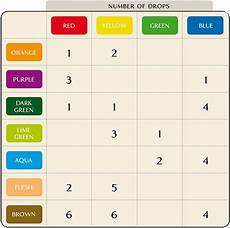 Bore Gel Mixing Chart Tutorial Food Colour Mixing Chart Queen Fine Foods