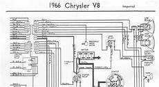 1970 gtx wiring diagram free auto wiring diagram 1970 plymouth belvedere gtx road runner and satellite engine