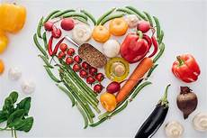 the cardiac diet prolong life after a heart attack