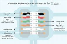 how to identify live and neutral wires