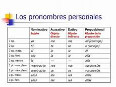 39 best images about pronombres personales pinterest lessons and sight words