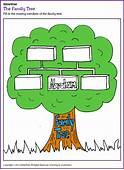 Abrahams Family Tree  Kids Korner BibleWise Abraham