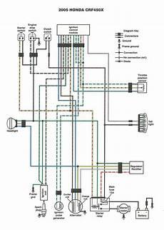 wiring diagrams dan s motorcycle quot wiring diagrams quot