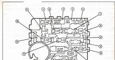 1990 mustang fuse box diagram carfusebox instrument panel fuse box diagram for 1990 ford mustang