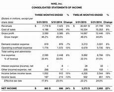 nike balance sheet