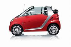 2013 smart fortwo reviews research fortwo prices specs