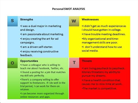 Strengths And Weaknesses Of Realism