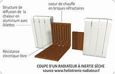 prix d un radiateur à inertie guide des radiateurs 224 inertie briques r 233 fractaires
