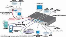 Cctv To Vga Wiring Diagram by Unimux 4x8 Uhd Nti 4x8 High Density Vga Usb Kvm Matrix