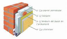 Enduit Isolant Thermique Interieur Pas Cher