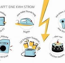 w 228 sche waschen mit diesen regeln waschen sie richtig