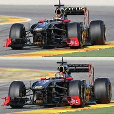 Stu Scrace Drs And Kers In The New F1 Season