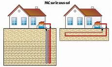 chauffage geothermie prix chauffage geothermie prix des radiateurs 233 lectriques 224