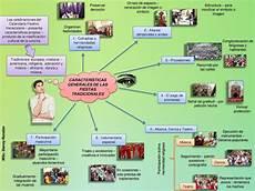 mapa mental de la identidad nacional de venezuela calam 233 o caracter 237 sticas generales de las fiestas tradicionales venezolanas