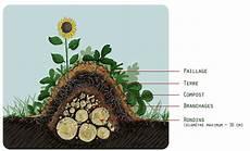 faire une butte permaculture la permaculture buttes permanentes