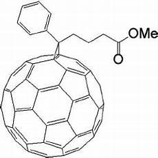 p7cbm molecular structure of pcbm scientific diagram