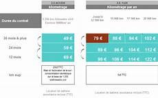 tarif location batterie zoe comparatif de prix de revient d un v 233 hicule 233 lectrique