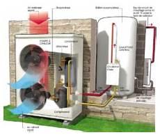 pompe a chaleur air eau haute temperature mitsubishi pompe 224 chaleur air eau antibes installation entretien