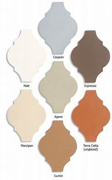 colours that go with terracotta tiles in 2019 kitchen wall tiles terracotta floor kitchen tiles