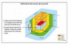 Zone Electrique Salle De Bain Normes Lectriques De Salle