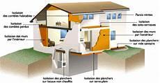 La N 233 Cessit 233 D Isoler Une Maison Bati Norm Isol
