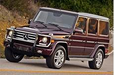 Used 2016 Mercedes G Class For Sale Pricing