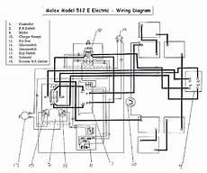 zone golf cart wiring diagram cartaholics golf cart gt melex 512e wiring diagram