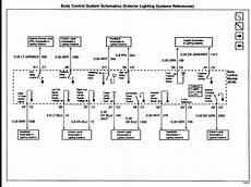 Rear Cargo Light Wiring Performancetrucks Net Forums