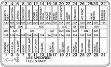 Mercury Villager 1999 2002 Fuse Box Diagram Auto