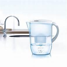 Wasserfilter Testsieger Bestenliste Im August 2018