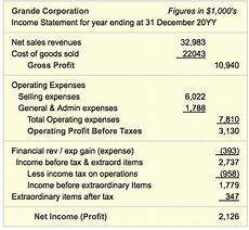 how to read income statement understand structure and contents income statement cost of