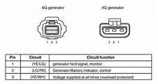 Alternator Charging System Wiring Diagrams Of