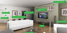 smart home technology system smart home solutions