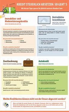 kfw darlehen absetzung handwerkern www steuern