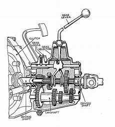 ural auto celle file gearbox autocar handbook 13th ed 1935 jpg