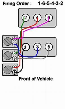 Which Wires Go Onto The Ignition When You Put The New