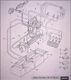 1978 Harley Davidson Golf Cart Wiring Diagram vintagegolfcartparts