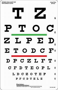 Snellen Eye Examination Chart Snellen Eye Test Charts Interpretation Precision Vision